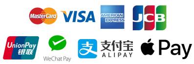 Credit Cards, Payment Method